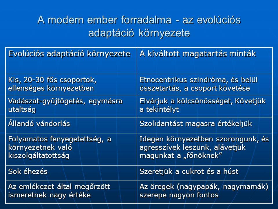A modern ember forradalma - az evolúciós adaptáció környezete Evolúciós adaptáció környezete A kiváltott magatartás minták Kis, 20-30 fős csoportok, e