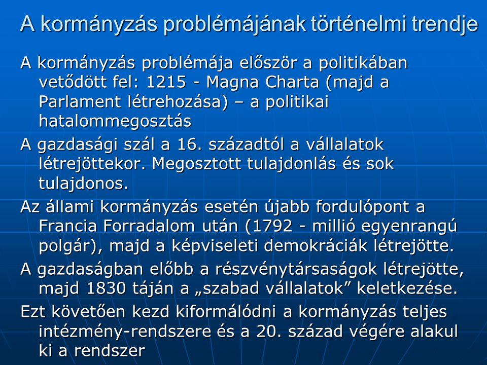 A kormányzás problémájának történelmi trendje A kormányzás problémája először a politikában vetődött fel: 1215 - Magna Charta (majd a Parlament létreh
