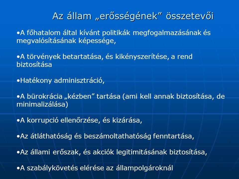 """Az állam """"kiterjedésének"""" skálája Minimális funkciók Aktivista funkciók Közepes funkciók A közös javak biztosítása Védelem, és a rend biztosítása Tula"""