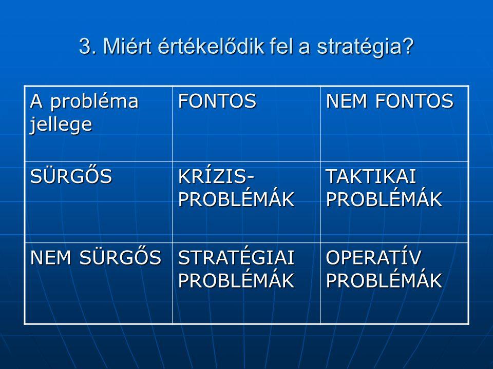 3. Miért értékelődik fel a stratégia? A probléma jellege FONTOS NEM FONTOS SÜRGŐS KRÍZIS- PROBLÉMÁK TAKTIKAI PROBLÉMÁK NEM SÜRGŐS STRATÉGIAI PROBLÉMÁK