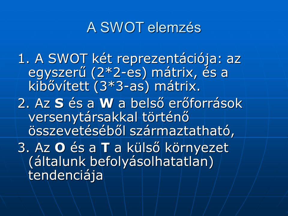 A SWOT elemzés 1. A SWOT két reprezentációja: az egyszerű (2*2-es) mátrix, és a kibővített (3*3-as) mátrix. 2. Az S és a W a belső erőforrások verseny