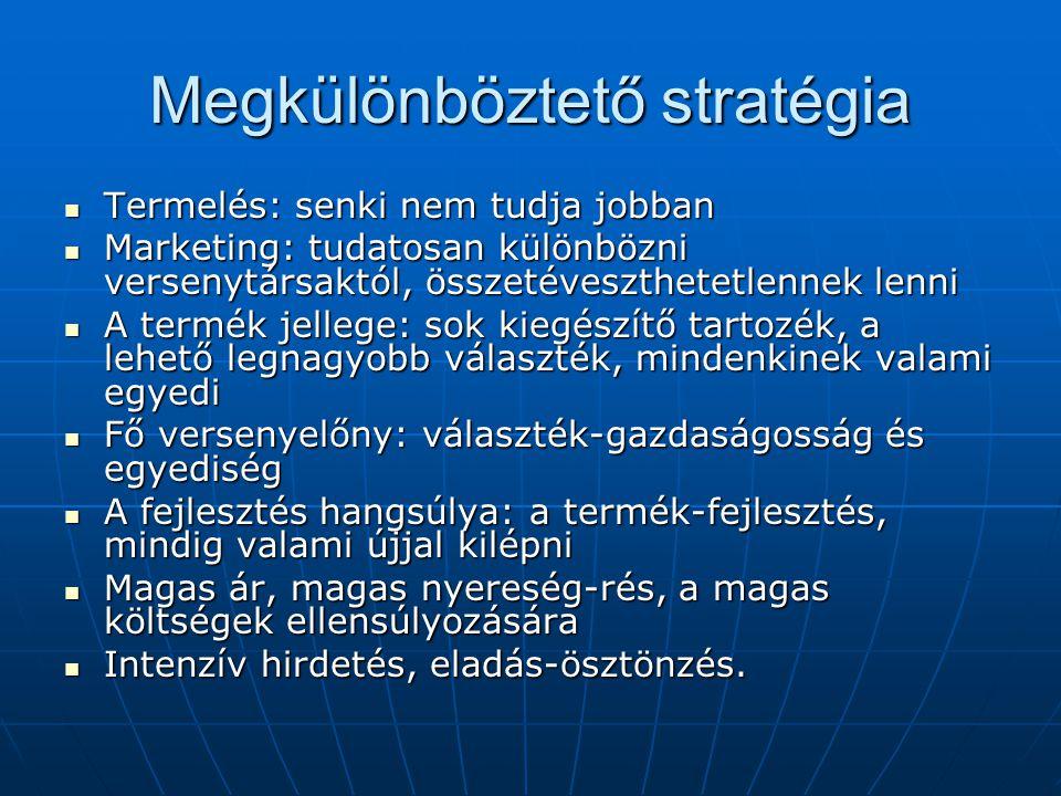 Megkülönböztető stratégia Termelés: senki nem tudja jobban Termelés: senki nem tudja jobban Marketing: tudatosan különbözni versenytársaktól, összetév
