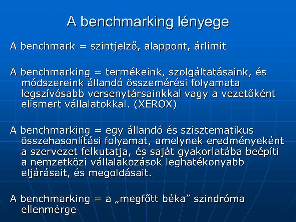 A benchmarking lényege A benchmark = szintjelző, alappont, árlimit A benchmarking = termékeink, szolgáltatásaink, és módszereink állandó összemérési f
