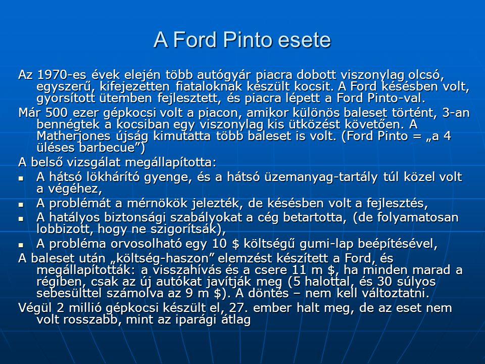 A Ford Pinto esete Az 1970-es évek elején több autógyár piacra dobott viszonylag olcsó, egyszerű, kifejezetten fiataloknak készült kocsit. A Ford késé