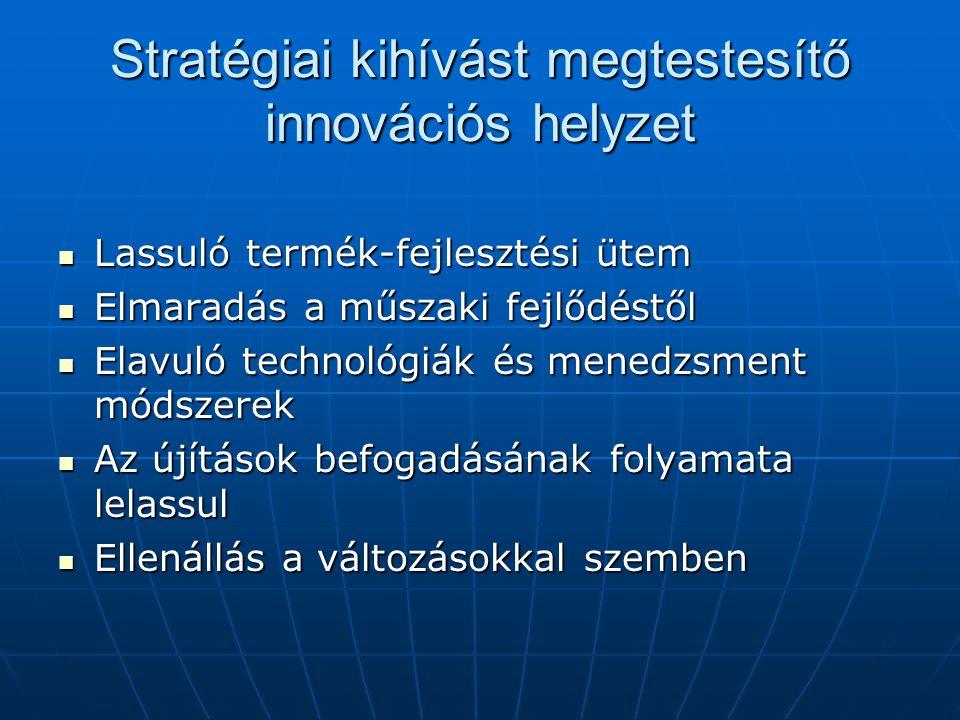 Stratégiai kihívást megtestesítő innovációs helyzet Lassuló termék-fejlesztési ütem Lassuló termék-fejlesztési ütem Elmaradás a műszaki fejlődéstől Elmaradás a műszaki fejlődéstől Elavuló technológiák és menedzsment módszerek Elavuló technológiák és menedzsment módszerek Az újítások befogadásának folyamata lelassul Az újítások befogadásának folyamata lelassul Ellenállás a változásokkal szemben Ellenállás a változásokkal szemben