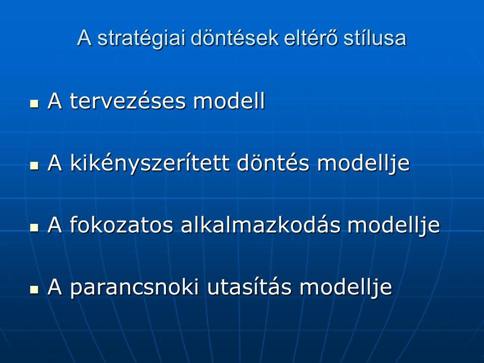 A stratégiai döntések eltérő stílusa A tervezéses modell A tervezéses modell A kikényszerített döntés modellje A kikényszerített döntés modellje A fokozatos alkalmazkodás modellje A fokozatos alkalmazkodás modellje A parancsnoki utasítás modellje A parancsnoki utasítás modellje