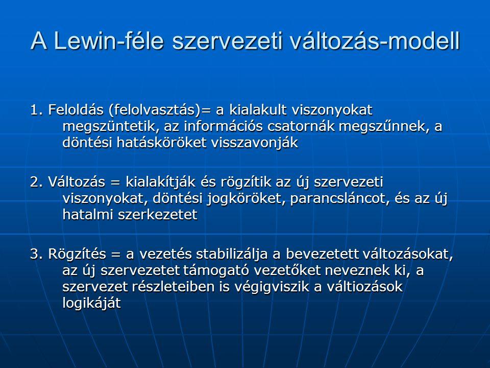 A Lewin-féle szervezeti változás-modell 1. Feloldás (felolvasztás)= a kialakult viszonyokat megszüntetik, az információs csatornák megszűnnek, a dönté