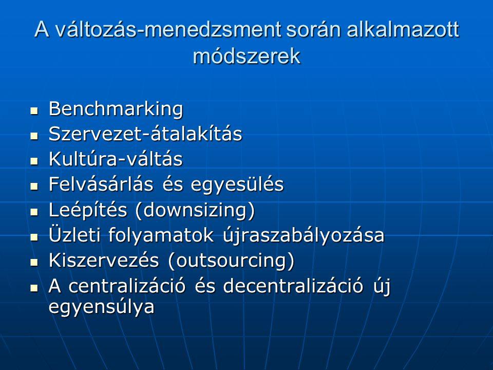 A változás-menedzsment során alkalmazott módszerek Benchmarking Benchmarking Szervezet-átalakítás Szervezet-átalakítás Kultúra-váltás Kultúra-váltás F