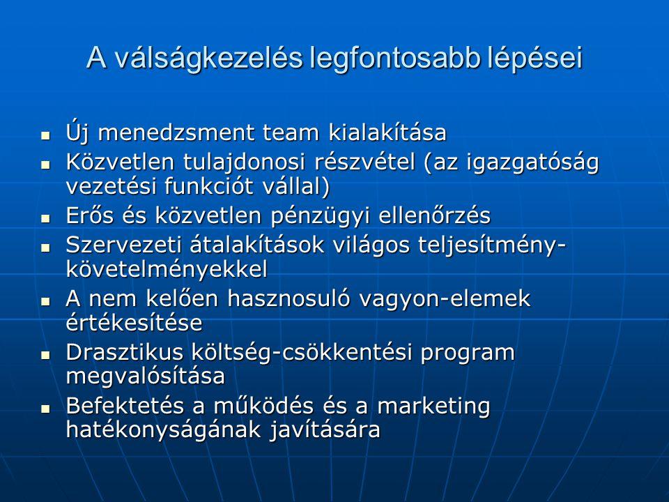 A válságkezelés legfontosabb lépései Új menedzsment team kialakítása Új menedzsment team kialakítása Közvetlen tulajdonosi részvétel (az igazgatóság v
