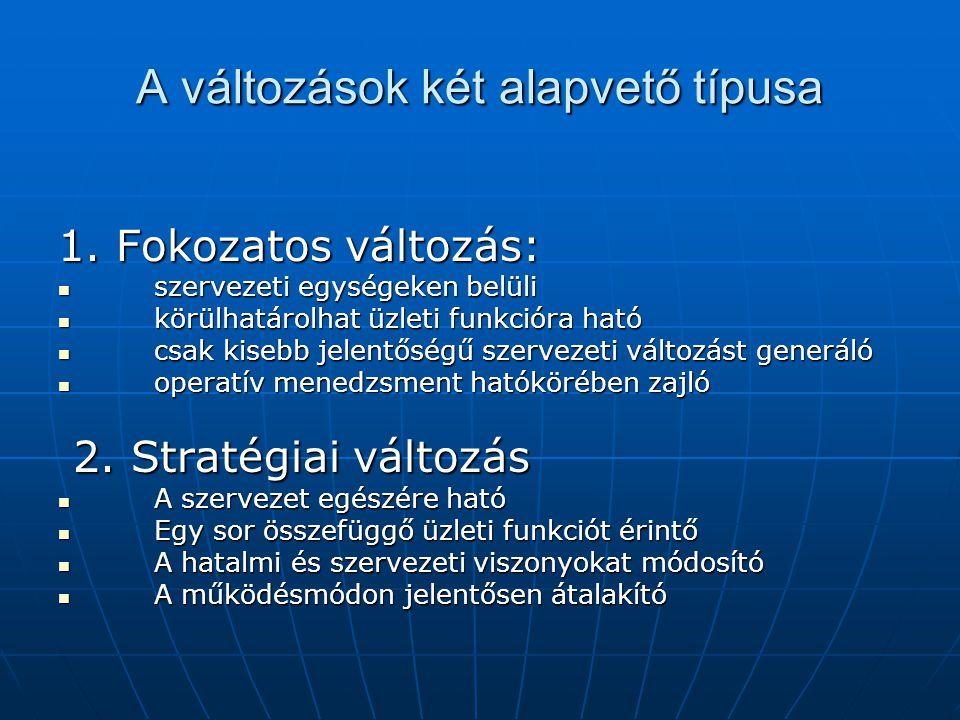 A válságkezelés legfontosabb lépései Új menedzsment team kialakítása Új menedzsment team kialakítása Közvetlen tulajdonosi részvétel (az igazgatóság vezetési funkciót vállal) Közvetlen tulajdonosi részvétel (az igazgatóság vezetési funkciót vállal) Erős és közvetlen pénzügyi ellenőrzés Erős és közvetlen pénzügyi ellenőrzés Szervezeti átalakítások világos teljesítmény- követelményekkel Szervezeti átalakítások világos teljesítmény- követelményekkel A nem kelően hasznosuló vagyon-elemek értékesítése A nem kelően hasznosuló vagyon-elemek értékesítése Drasztikus költség-csökkentési program megvalósítása Drasztikus költség-csökkentési program megvalósítása Befektetés a működés és a marketing hatékonyságának javítására Befektetés a működés és a marketing hatékonyságának javítására
