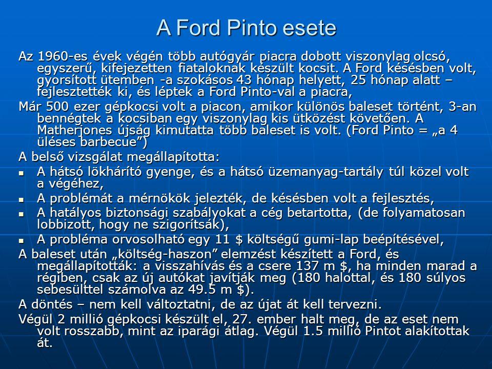 A Ford Pinto esete Az 1960-es évek végén több autógyár piacra dobott viszonylag olcsó, egyszerű, kifejezetten fiataloknak készült kocsit. A Ford késés