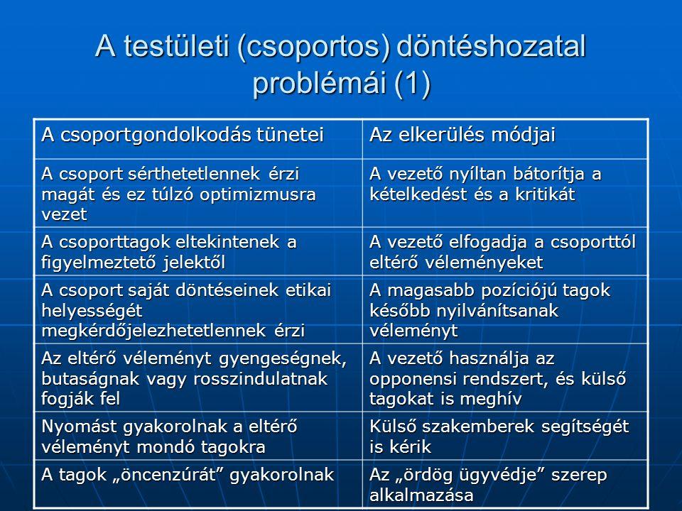 A testületi (csoportos) döntéshozatal problémái (1) A csoportgondolkodás tünetei Az elkerülés módjai A csoport sérthetetlennek érzi magát és ez túlzó