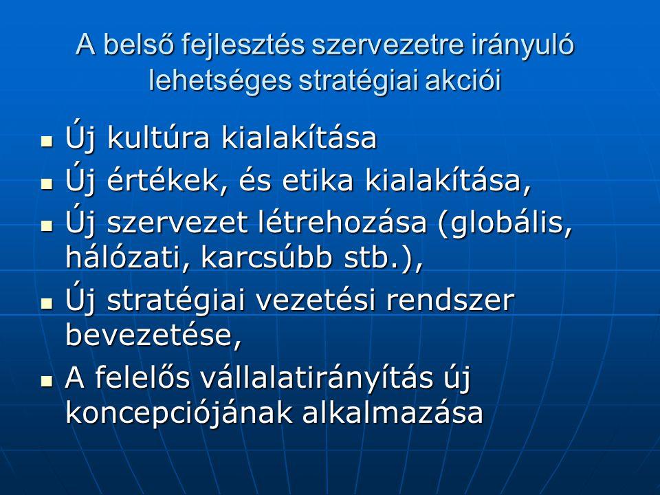 A belső fejlesztés szervezetre irányuló lehetséges stratégiai akciói Új kultúra kialakítása Új kultúra kialakítása Új értékek, és etika kialakítása, Ú