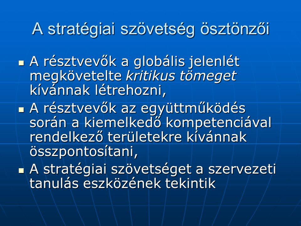 A stratégiai szövetség ösztönzői A résztvevők a globális jelenlét megkövetelte kritikus tömeget kívánnak létrehozni, A résztvevők a globális jelenlét