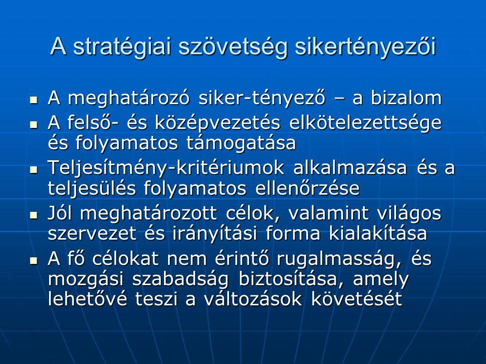 A stratégiai szövetség sikertényezői A meghatározó siker-tényező – a bizalom A meghatározó siker-tényező – a bizalom A felső- és középvezetés elkötele