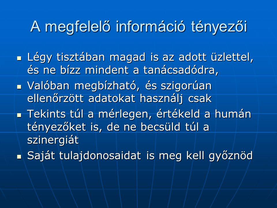 A megfelelő információ tényezői Légy tisztában magad is az adott üzlettel, és ne bízz mindent a tanácsadódra, Légy tisztában magad is az adott üzlette