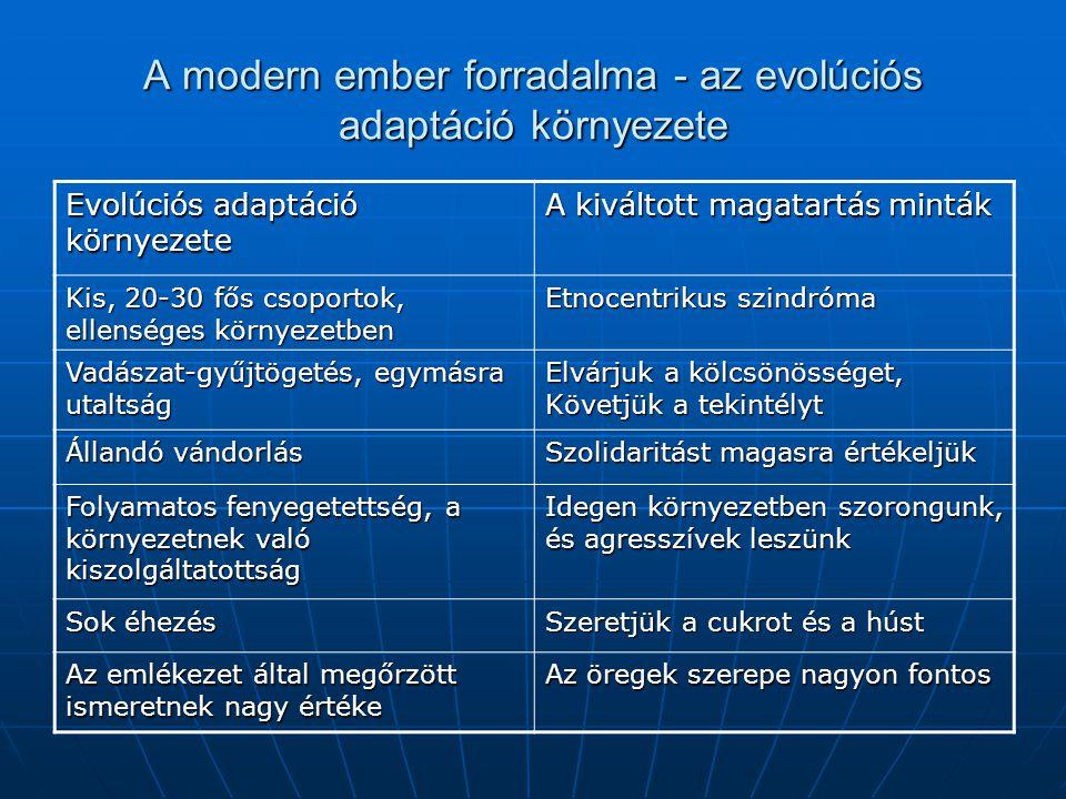 A modern ember forradalma - az evolúciós adaptáció környezete Evolúciós adaptáció környezete A kiváltott magatartás minták Kis, 20-30 fős csoportok, ellenséges környezetben Etnocentrikus szindróma Vadászat-gyűjtögetés, egymásra utaltság Elvárjuk a kölcsönösséget, Követjük a tekintélyt Állandó vándorlás Szolidaritást magasra értékeljük Folyamatos fenyegetettség, a környezetnek való kiszolgáltatottság Idegen környezetben szorongunk, és agresszívek leszünk Sok éhezés Szeretjük a cukrot és a húst Az emlékezet által megőrzött ismeretnek nagy értéke Az öregek szerepe nagyon fontos