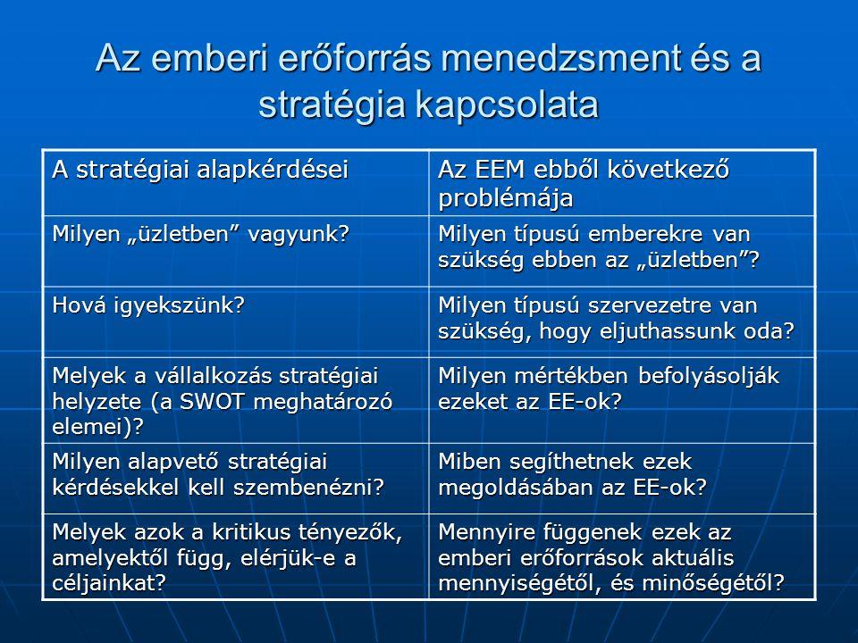 """Az emberi erőforrás menedzsment és a stratégia kapcsolata A stratégiai alapkérdései Az EEM ebből következő problémája Milyen """"üzletben"""" vagyunk? Milye"""