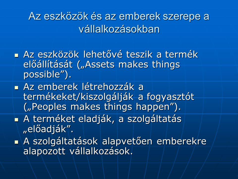 """Az eszközök és az emberek szerepe a vállalkozásokban Az eszközök lehetővé teszik a termék előállítását (""""Assets makes things possible""""). Az eszközök l"""