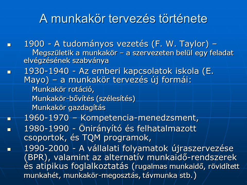 A munkakör tervezés története 1900 - A tudományos vezetés (F. W. Taylor) – M egszületik a munkakör – a szervezeten belül egy feladat elvégzésének szab