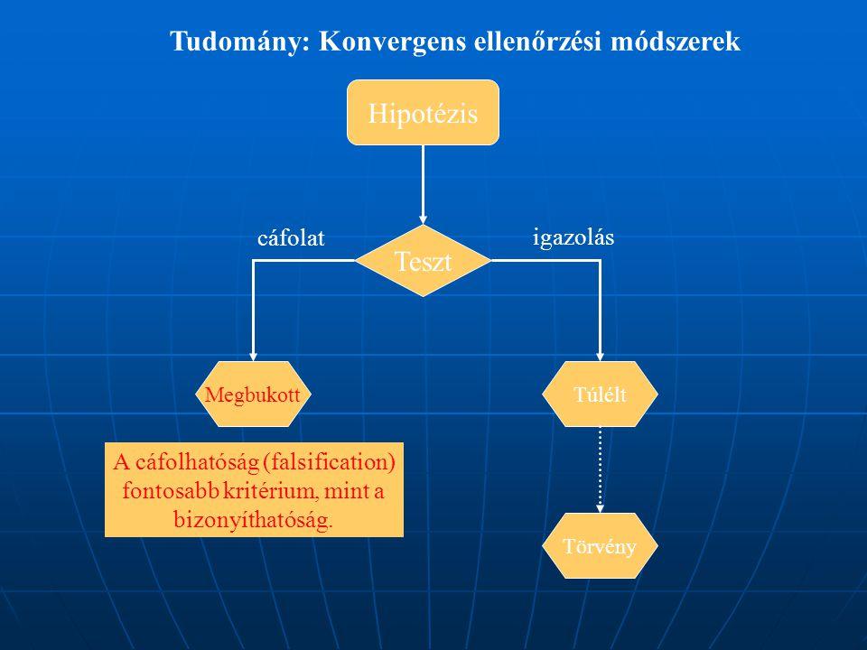 Hipotézis Teszt Megbukott cáfolat Túlélt igazolás Törvény Tudomány: Konvergens ellenőrzési módszerek A cáfolhatóság (falsification) fontosabb kritériu