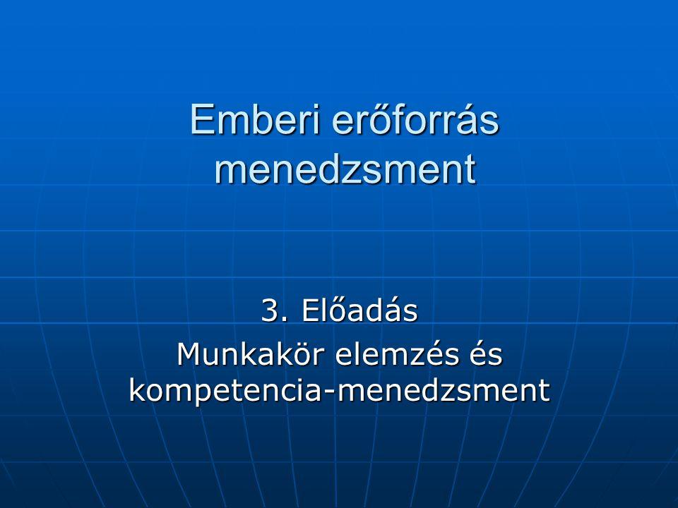 Emberi erőforrás menedzsment 3. Előadás Munkakör elemzés és kompetencia-menedzsment