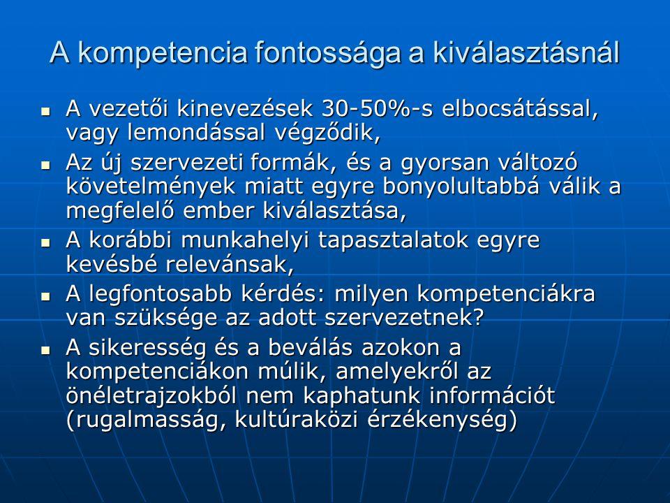A kompetencia fontossága a kiválasztásnál A vezetői kinevezések 30-50%-s elbocsátással, vagy lemondással végződik, A vezetői kinevezések 30-50%-s elbo
