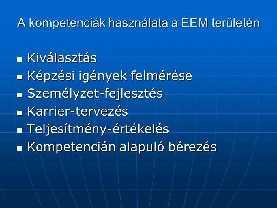 A kompetenciák használata a EEM területén Kiválasztás Kiválasztás Képzési igények felmérése Képzési igények felmérése Személyzet-fejlesztés Személyzet