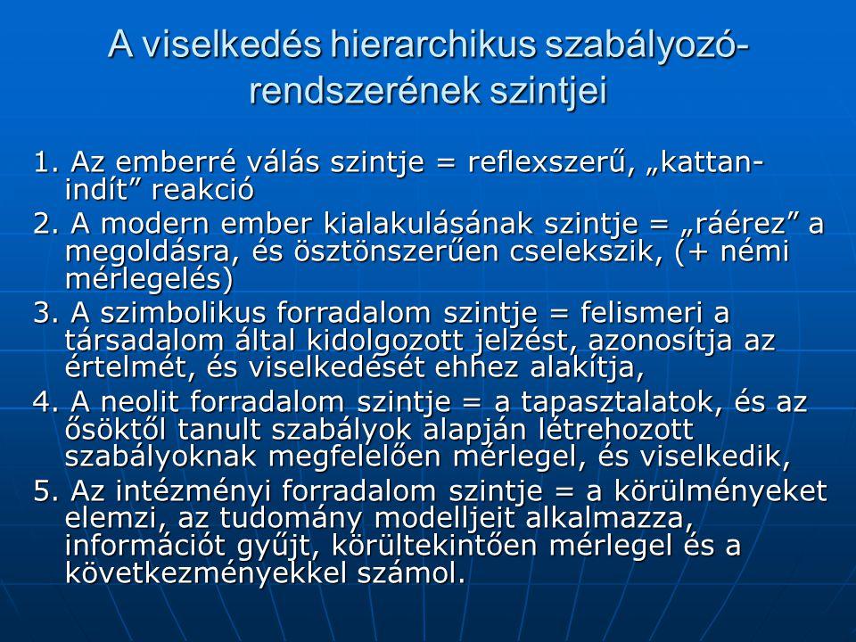 A viselkedés hierarchikus szabályozó- rendszerének szintjei 1.