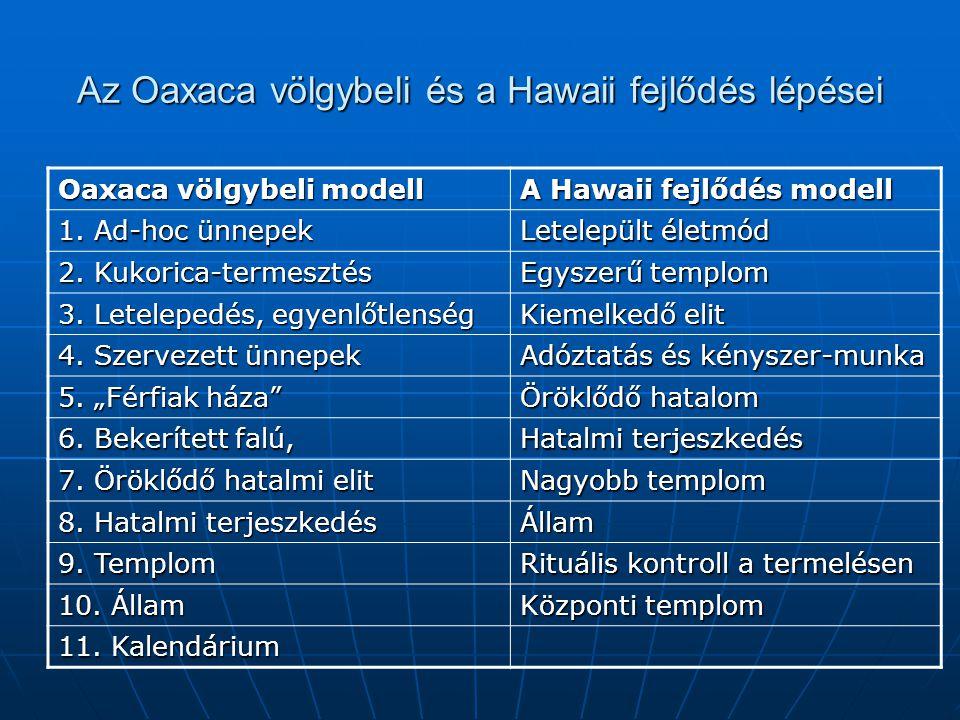 Az Oaxaca völgybeli és a Hawaii fejlődés lépései Oaxaca völgybeli modell A Hawaii fejlődés modell 1.
