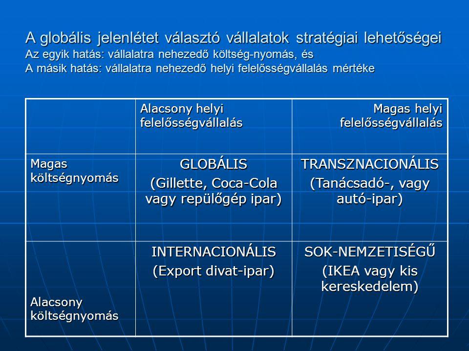 A globális jelenlétet választó vállalatok stratégiai lehetőségei Az egyik hatás: vállalatra nehezedő költség-nyomás, és A másik hatás: vállalatra nehezedő helyi felelősségvállalás mértéke Alacsony helyi felelősségvállalás Magas helyi felelősségvállalás Magas költségnyomás GLOBÁLIS (Gillette, Coca-Cola vagy repülőgép ipar) TRANSZNACIONÁLIS (Tanácsadó-, vagy autó-ipar) Alacsony költségnyomás INTERNACIONÁLIS (Export divat-ipar) SOK-NEMZETISÉGŰ (IKEA vagy kis kereskedelem)