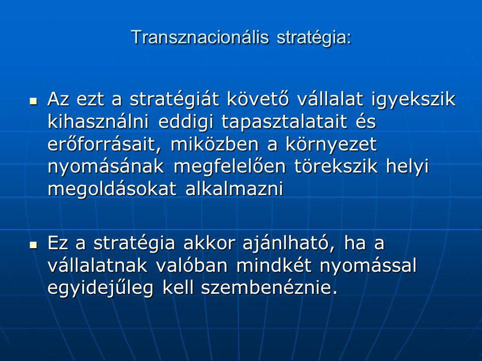 Transznacionális stratégia: Az ezt a stratégiát követő vállalat igyekszik kihasználni eddigi tapasztalatait és erőforrásait, miközben a környezet nyomásának megfelelően törekszik helyi megoldásokat alkalmazni Az ezt a stratégiát követő vállalat igyekszik kihasználni eddigi tapasztalatait és erőforrásait, miközben a környezet nyomásának megfelelően törekszik helyi megoldásokat alkalmazni Ez a stratégia akkor ajánlható, ha a vállalatnak valóban mindkét nyomással egyidejűleg kell szembenéznie.