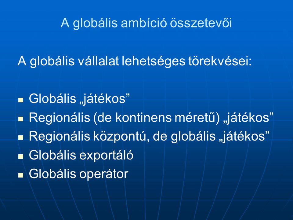 """A globális ambíció összetevői A globális vállalat lehetséges törekvései: Globális """"játékos Regionális (de kontinens méretű) """"játékos Regionális központú, de globális """"játékos Globális exportáló Globális operátor"""