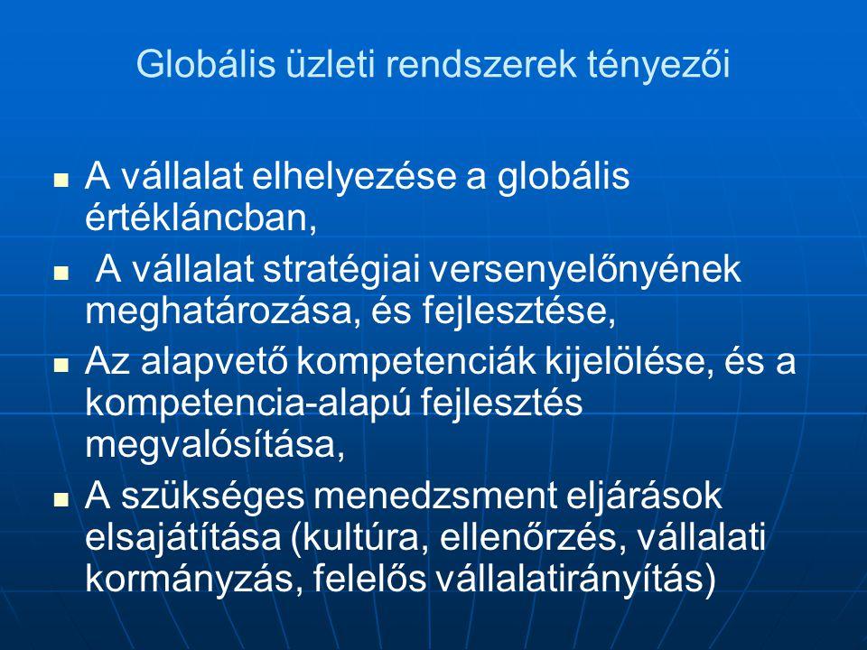 Globális üzleti rendszerek tényezői A vállalat elhelyezése a globális értékláncban, A vállalat stratégiai versenyelőnyének meghatározása, és fejlesztése, Az alapvető kompetenciák kijelölése, és a kompetencia-alapú fejlesztés megvalósítása, A szükséges menedzsment eljárások elsajátítása (kultúra, ellenőrzés, vállalati kormányzás, felelős vállalatirányítás)
