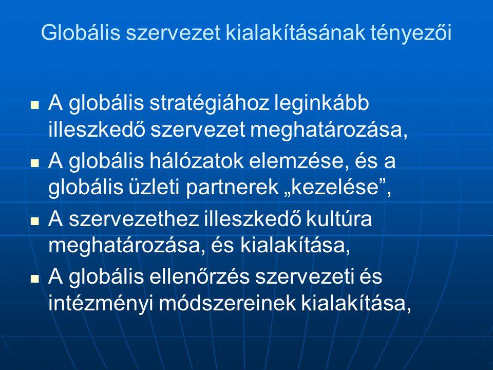 """Globális szervezet kialakításának tényezői A globális stratégiához leginkább illeszkedő szervezet meghatározása, A globális hálózatok elemzése, és a globális üzleti partnerek """"kezelése , A szervezethez illeszkedő kultúra meghatározása, és kialakítása, A globális ellenőrzés szervezeti és intézményi módszereinek kialakítása,"""