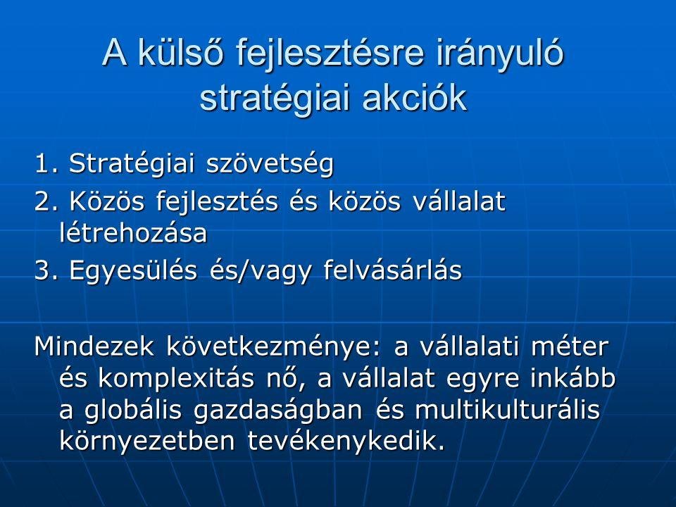 A külső fejlesztésre irányuló stratégiai akciók 1.