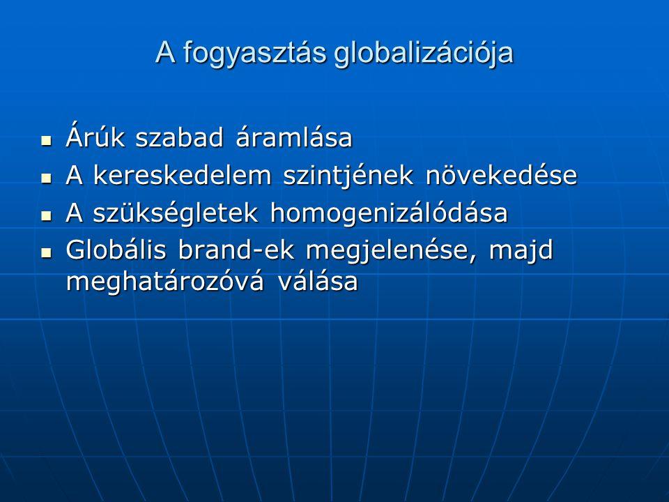 A fogyasztás globalizációja Árúk szabad áramlása Árúk szabad áramlása A kereskedelem szintjének növekedése A kereskedelem szintjének növekedése A szükségletek homogenizálódása A szükségletek homogenizálódása Globális brand-ek megjelenése, majd meghatározóvá válása Globális brand-ek megjelenése, majd meghatározóvá válása