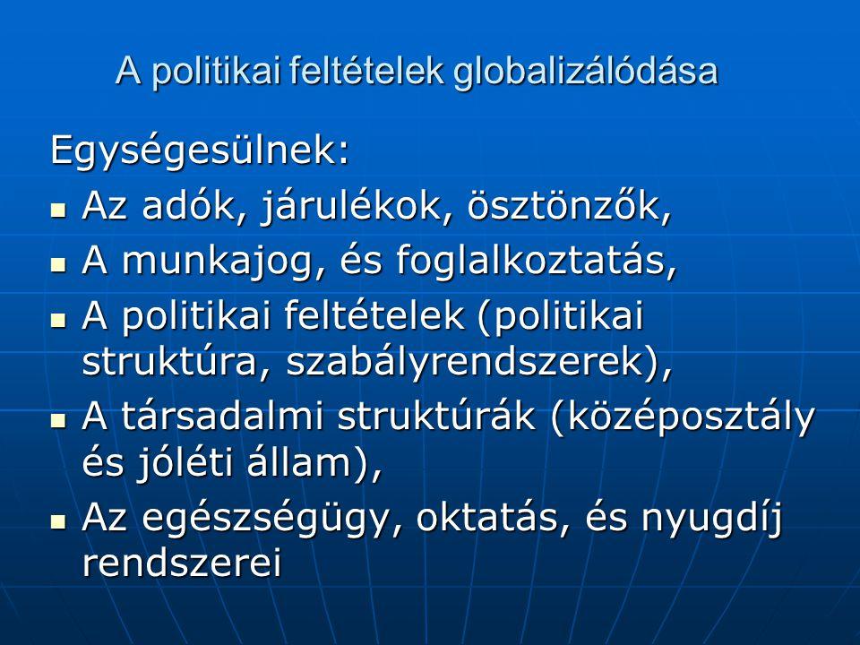 A politikai feltételek globalizálódása Egységesülnek: Az adók, járulékok, ösztönzők, Az adók, járulékok, ösztönzők, A munkajog, és foglalkoztatás, A munkajog, és foglalkoztatás, A politikai feltételek (politikai struktúra, szabályrendszerek), A politikai feltételek (politikai struktúra, szabályrendszerek), A társadalmi struktúrák (középosztály és jóléti állam), A társadalmi struktúrák (középosztály és jóléti állam), Az egészségügy, oktatás, és nyugdíj rendszerei Az egészségügy, oktatás, és nyugdíj rendszerei
