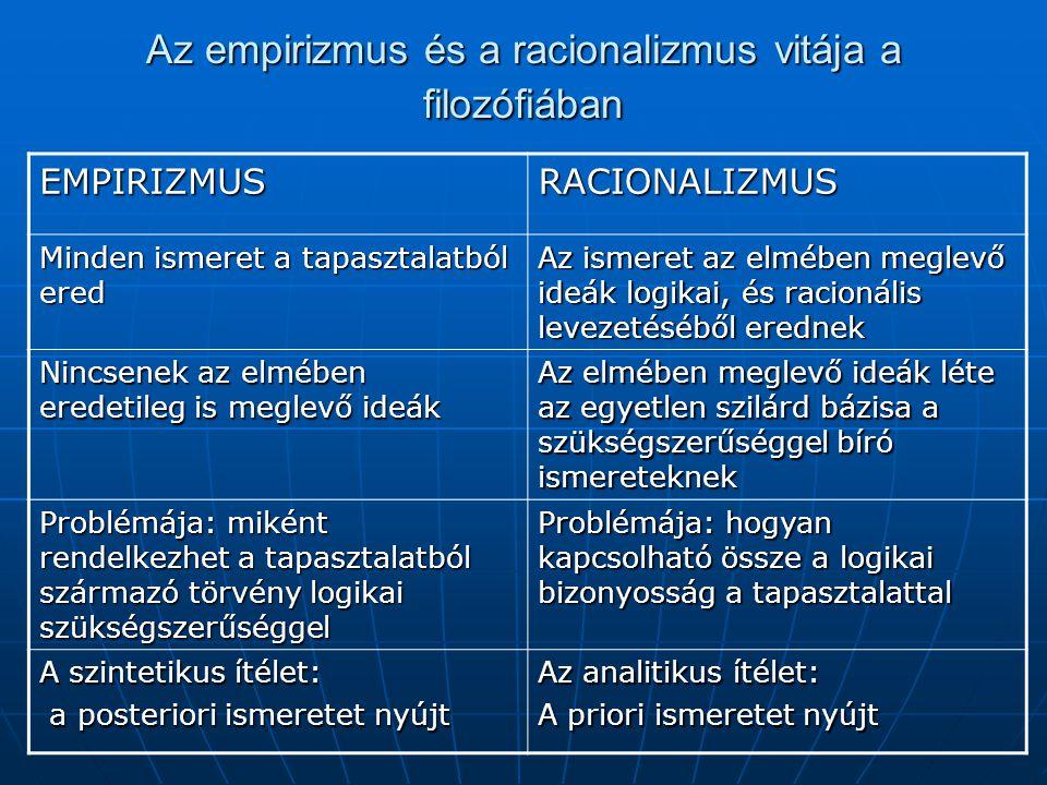 Az empirizmus és a racionalizmus vitája a filozófiában EMPIRIZMUSRACIONALIZMUS Minden ismeret a tapasztalatból ered Az ismeret az elmében meglevő ideá