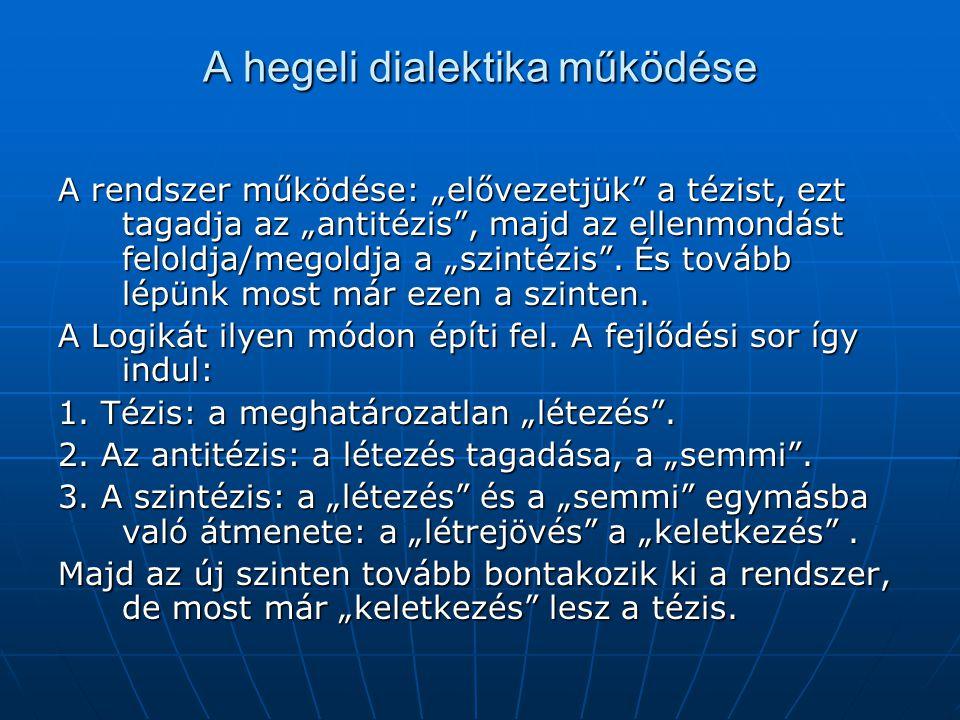"""A hegeli dialektika működése A rendszer működése: """"elővezetjük"""" a tézist, ezt tagadja az """"antitézis"""", majd az ellenmondást feloldja/megoldja a """"szinté"""