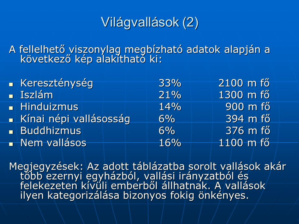 Világvallások (2) A fellelhető viszonylag megbízható adatok alapján a következő kép alakítható ki: Kereszténység33%2100 m fő Kereszténység33%2100 m fő