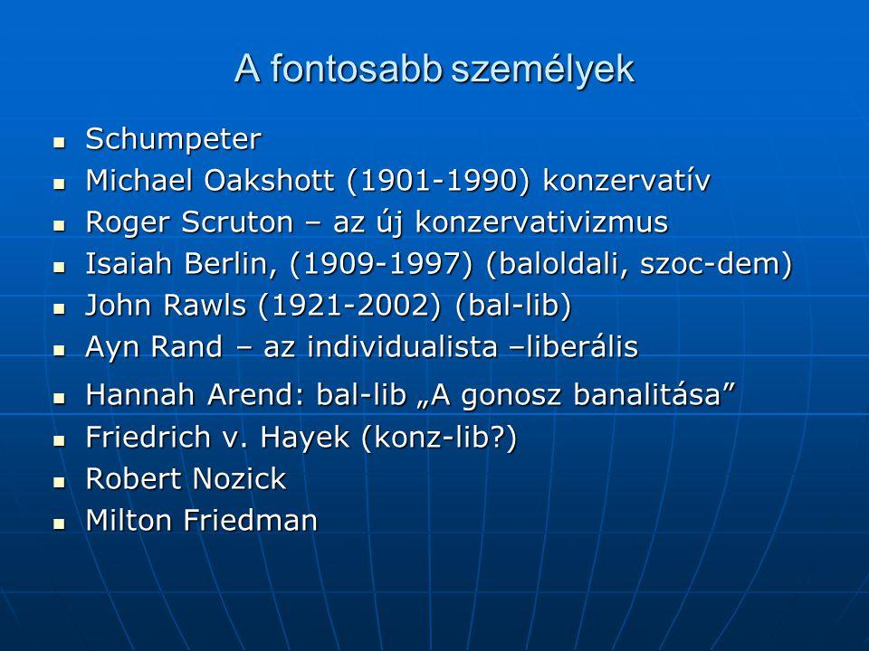 A fontosabb személyek Schumpeter Schumpeter Michael Oakshott (1901-1990) konzervatív Michael Oakshott (1901-1990) konzervatív Roger Scruton – az új ko