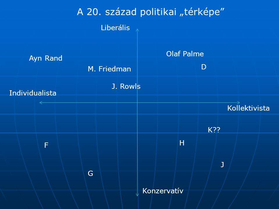 """Liberális Konzervatív Individualista Kollektivista A 20. század politikai """"térképe"""" Ayn Rand M. Friedman J. Rowls D Olaf Palme F G H J K??"""