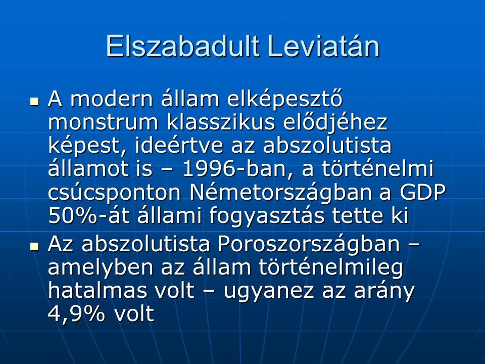 Elszabadult Leviatán A modern állam elképesztő monstrum klasszikus elődjéhez képest, ideértve az abszolutista államot is – 1996-ban, a történelmi csúc
