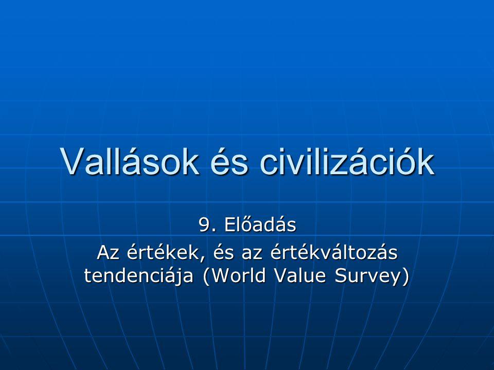 Vallások és civilizációk 9. Előadás Az értékek, és az értékváltozás tendenciája (World Value Survey)