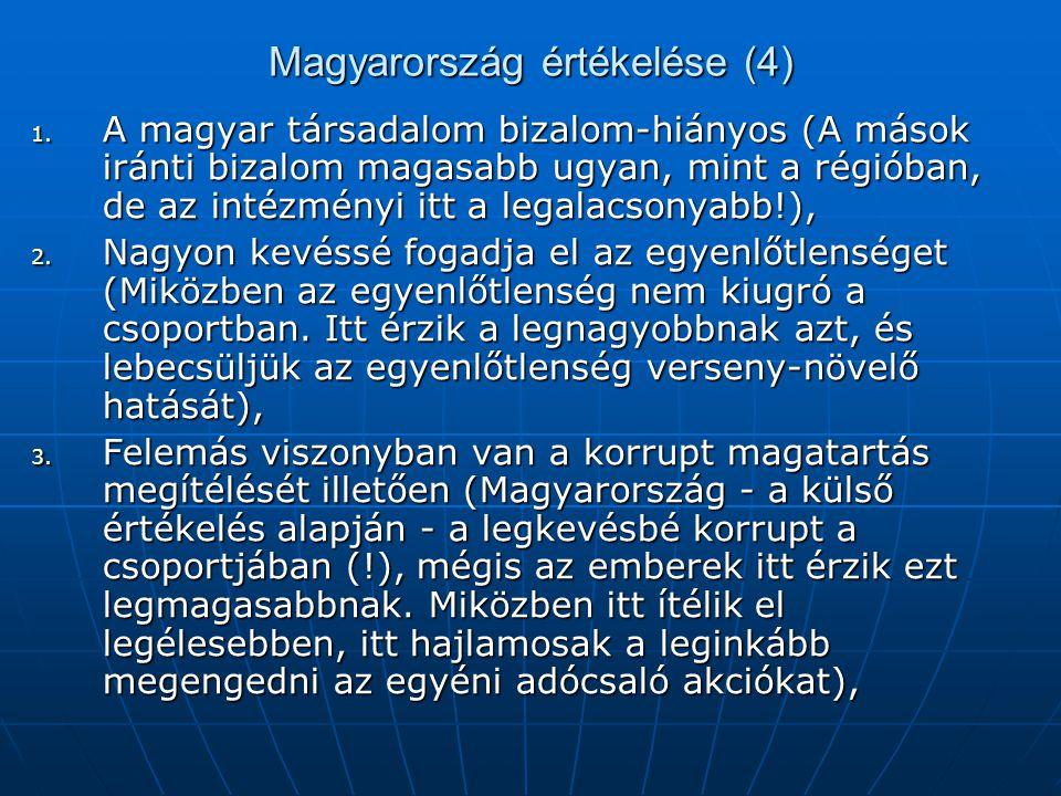 Magyarország értékelése (4) 1.