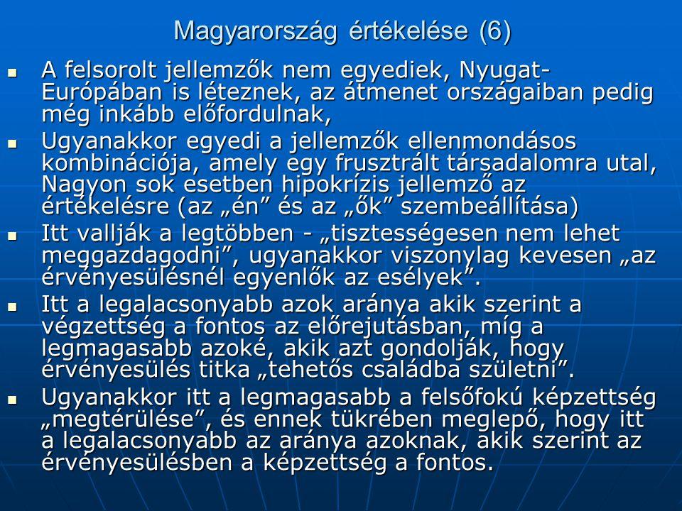 """Magyarország értékelése (6) A felsorolt jellemzők nem egyediek, Nyugat- Európában is léteznek, az átmenet országaiban pedig még inkább előfordulnak, A felsorolt jellemzők nem egyediek, Nyugat- Európában is léteznek, az átmenet országaiban pedig még inkább előfordulnak, Ugyanakkor egyedi a jellemzők ellenmondásos kombinációja, amely egy frusztrált társadalomra utal, Nagyon sok esetben hipokrízis jellemző az értékelésre (az """"én és az """"ők szembeállítása) Ugyanakkor egyedi a jellemzők ellenmondásos kombinációja, amely egy frusztrált társadalomra utal, Nagyon sok esetben hipokrízis jellemző az értékelésre (az """"én és az """"ők szembeállítása) Itt vallják a legtöbben - """"tisztességesen nem lehet meggazdagodni , ugyanakkor viszonylag kevesen """"az érvényesülésnél egyenlők az esélyek ."""