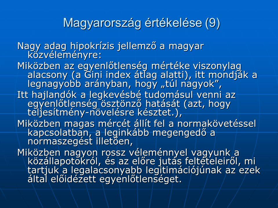 """Magyarország értékelése (9) Nagy adag hipokrízis jellemző a magyar közvéleményre: Miközben az egyenlőtlenség mértéke viszonylag alacsony (a Gini index átlag alatti), itt mondják a legnagyobb arányban, hogy """"túl nagyok , Itt hajlandók a legkevésbé tudomásul venni az egyenlőtlenség ösztönző hatását (azt, hogy teljesítmény-növelésre késztet.), Miközben magas mércét állít fel a normakövetéssel kapcsolatban, a leginkább megengedő a normaszegést illetően, Miközben nagyon rossz véleménnyel vagyunk a közállapotokról, és az előre jutás feltételeiről, mi tartjuk a legalacsonyabb legitimációjúnak az ezek által előidézett egyenlőtlenséget."""