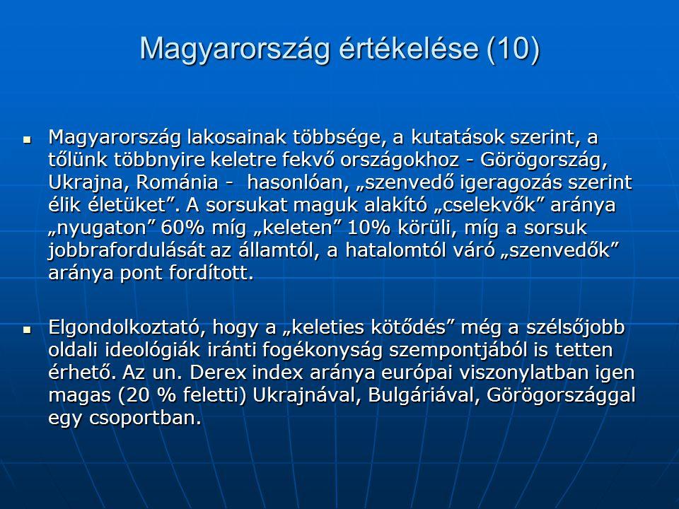 """Magyarország értékelése (10) Magyarország lakosainak többsége, a kutatások szerint, a tőlünk többnyire keletre fekvő országokhoz - Görögország, Ukrajna, Románia - hasonlóan, """"szenvedő igeragozás szerint élik életüket ."""