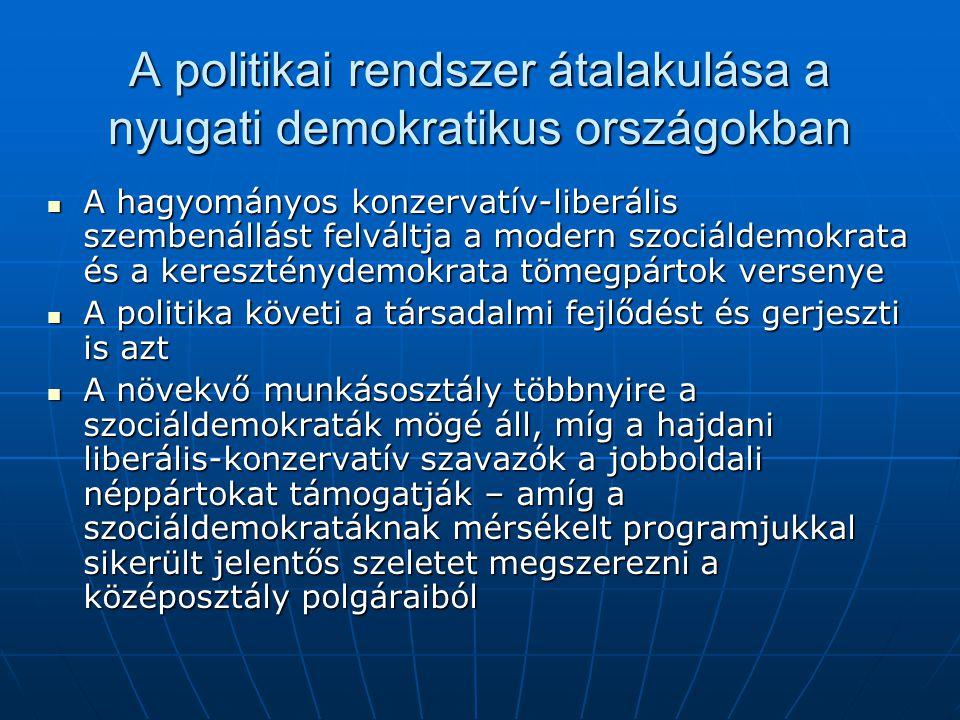 A politikai rendszer átalakulása a nyugati demokratikus országokban A hagyományos konzervatív-liberális szembenállást felváltja a modern szociáldemokrata és a kereszténydemokrata tömegpártok versenye A hagyományos konzervatív-liberális szembenállást felváltja a modern szociáldemokrata és a kereszténydemokrata tömegpártok versenye A politika követi a társadalmi fejlődést és gerjeszti is azt A politika követi a társadalmi fejlődést és gerjeszti is azt A növekvő munkásosztály többnyire a szociáldemokraták mögé áll, míg a hajdani liberális-konzervatív szavazók a jobboldali néppártokat támogatják – amíg a szociáldemokratáknak mérsékelt programjukkal sikerült jelentős szeletet megszerezni a középosztály polgáraiból A növekvő munkásosztály többnyire a szociáldemokraták mögé áll, míg a hajdani liberális-konzervatív szavazók a jobboldali néppártokat támogatják – amíg a szociáldemokratáknak mérsékelt programjukkal sikerült jelentős szeletet megszerezni a középosztály polgáraiból